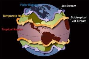 threeregions